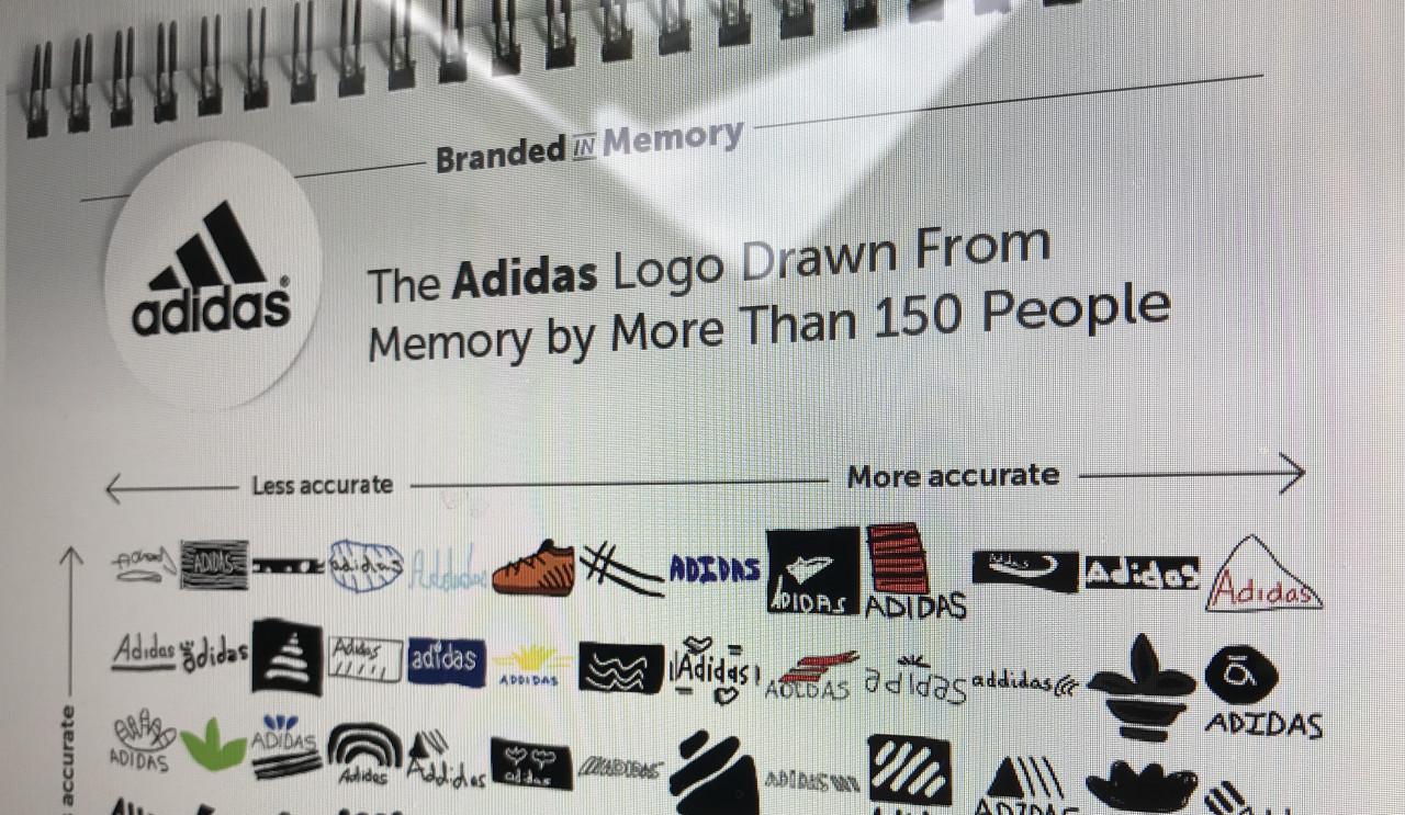 Branded In Memory